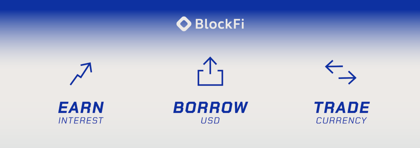 BlockFi Referral Code